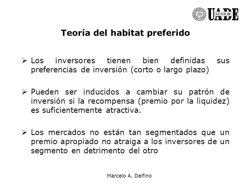 Teoría del habitat preferido