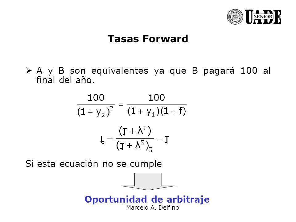 Tasas Forward A y B son equivalentes ya que B pagará 100 al final del año. Si esta ecuación no se cumple.