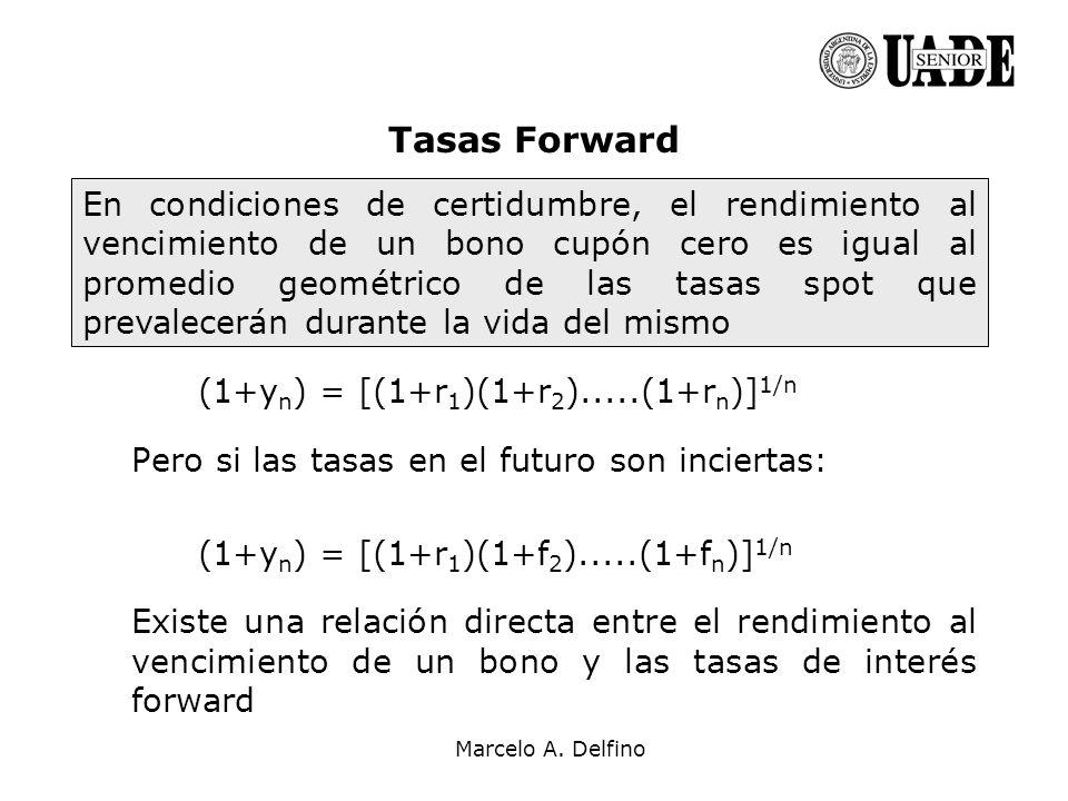 Tasas Forward