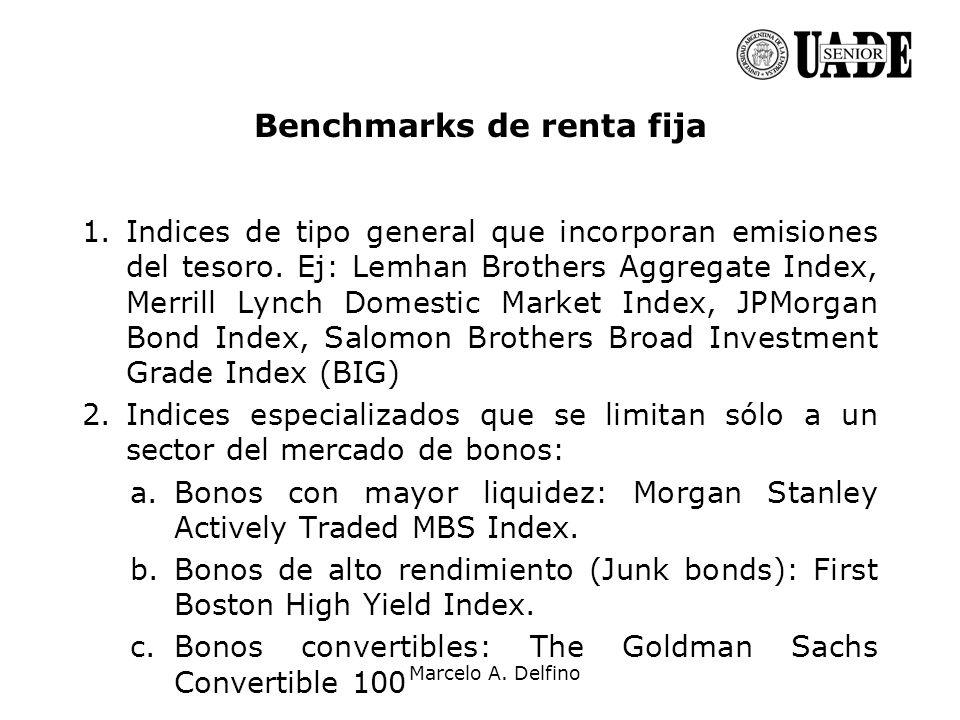 Benchmarks de renta fija