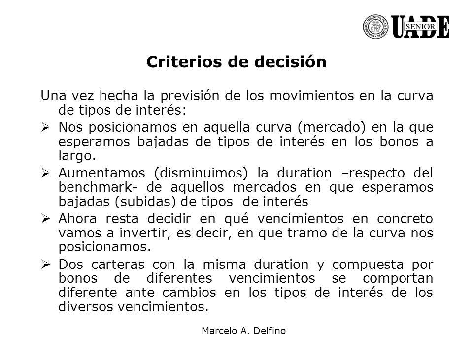 Criterios de decisión Una vez hecha la previsión de los movimientos en la curva de tipos de interés: