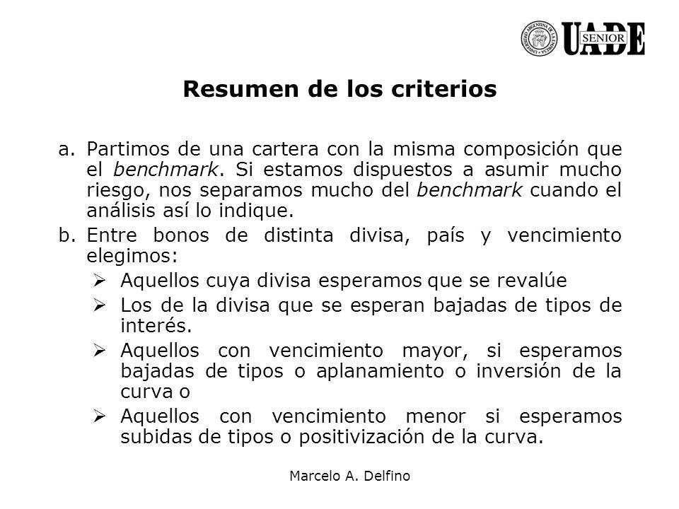 Resumen de los criterios