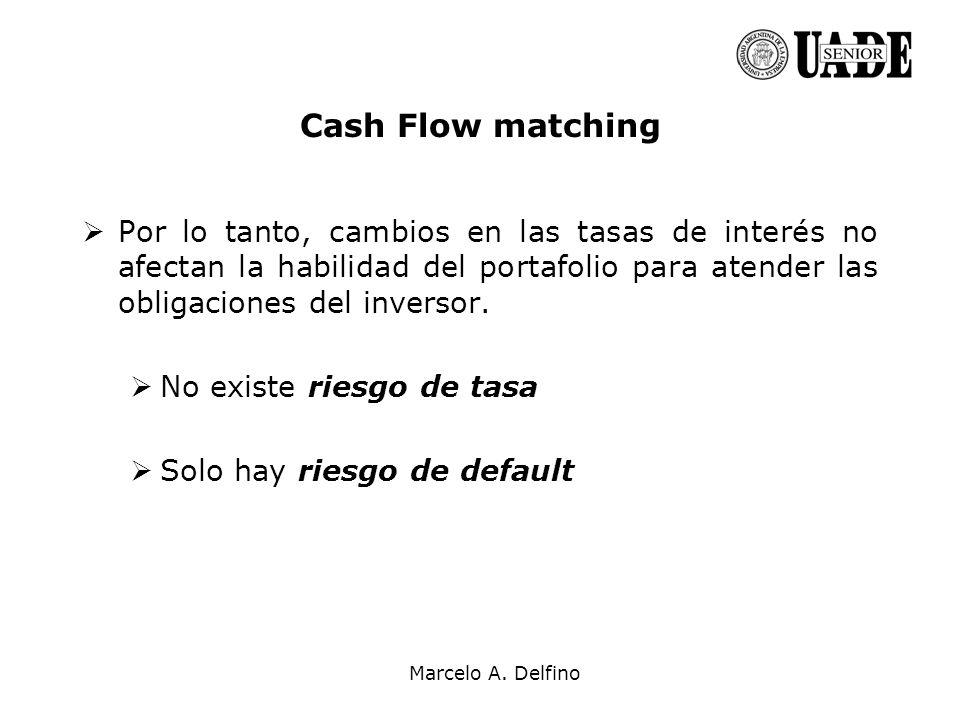 Cash Flow matching Por lo tanto, cambios en las tasas de interés no afectan la habilidad del portafolio para atender las obligaciones del inversor.