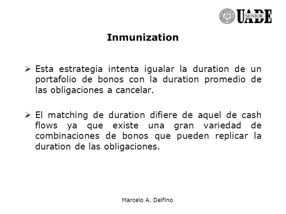 Inmunization Esta estrategia intenta igualar la duration de un portafolio de bonos con la duration promedio de las obligaciones a cancelar.