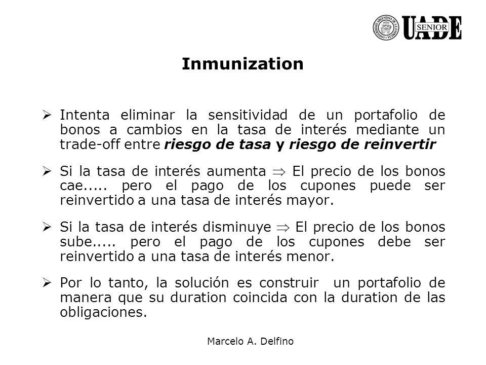 Inmunization