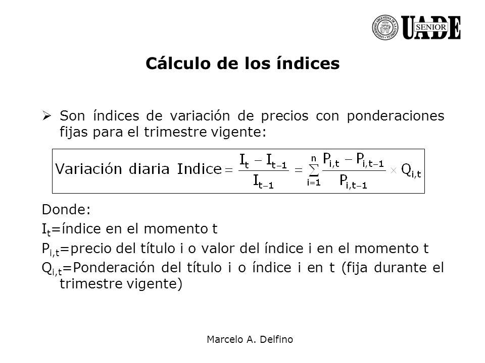 Cálculo de los índices Son índices de variación de precios con ponderaciones fijas para el trimestre vigente: