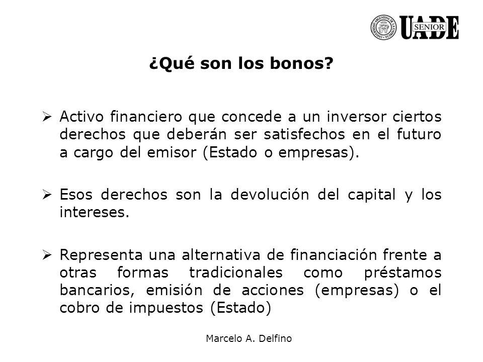 ¿Qué son los bonos