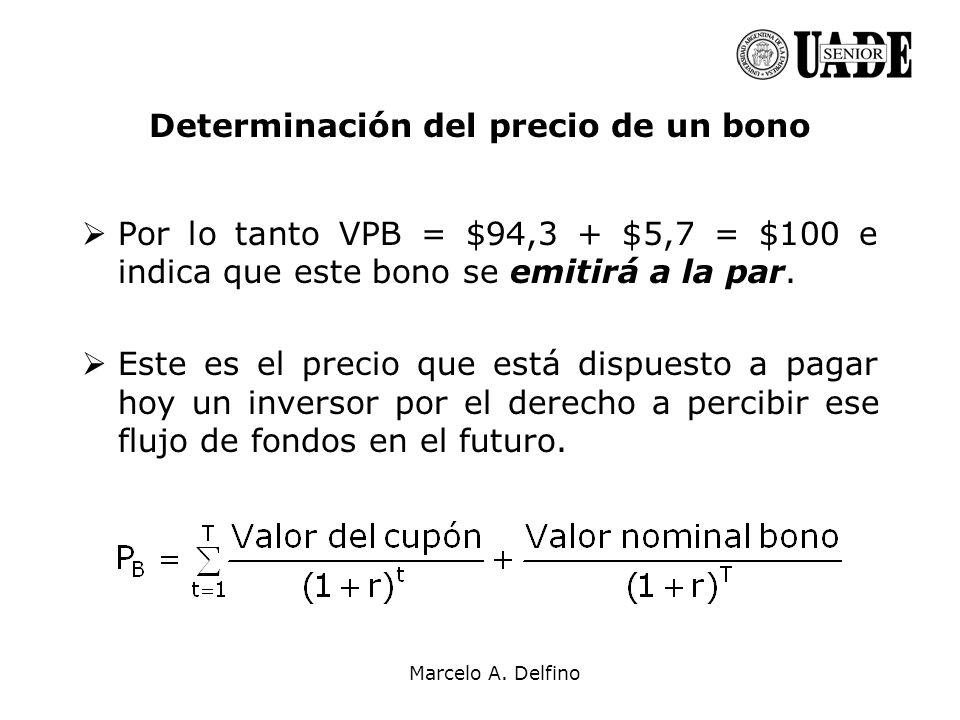 Determinación del precio de un bono