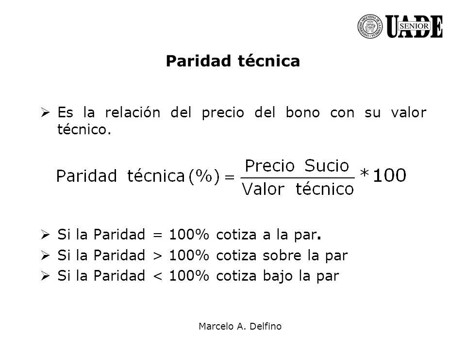 Paridad técnica Es la relación del precio del bono con su valor técnico. Si la Paridad = 100% cotiza a la par.