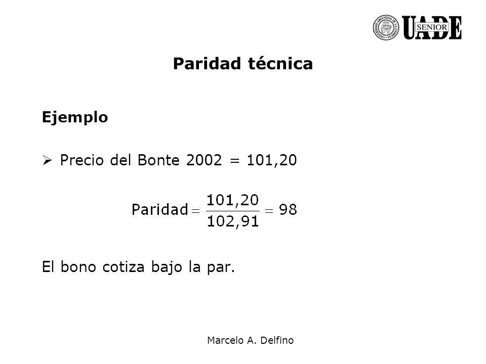 Paridad técnica Ejemplo Precio del Bonte 2002 = 101,20