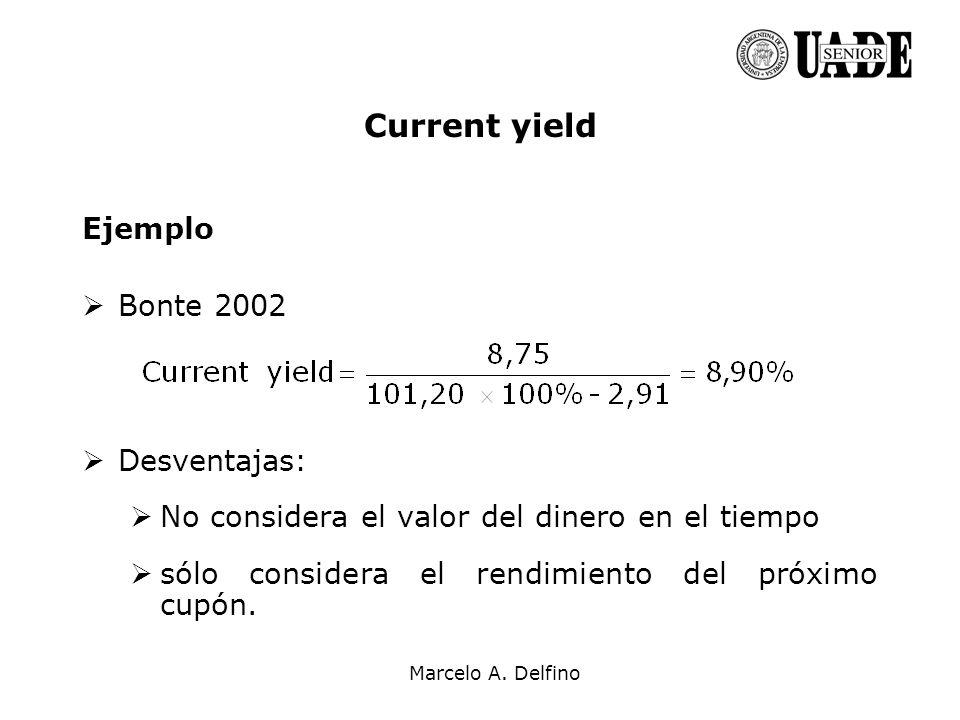 Current yield Ejemplo Bonte 2002 Desventajas: