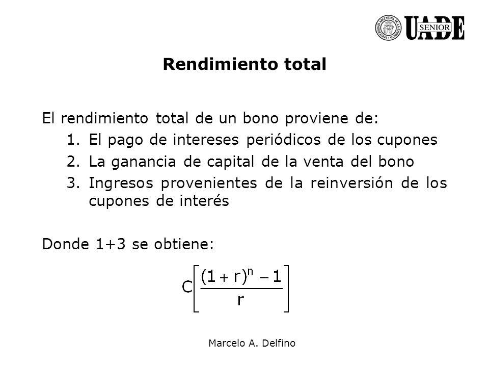 Rendimiento total El rendimiento total de un bono proviene de: