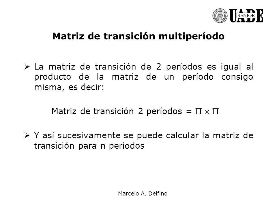 Matriz de transición multiperíodo