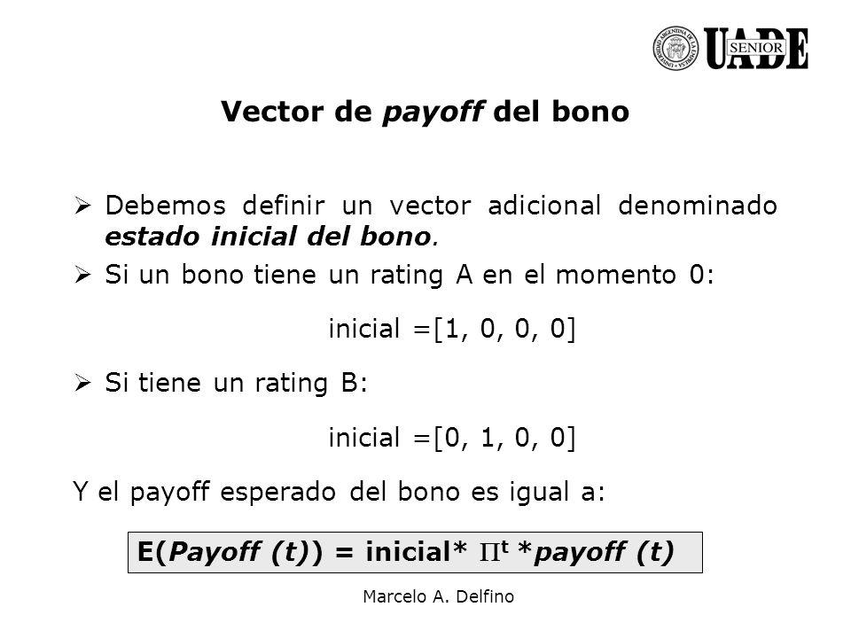 Vector de payoff del bono