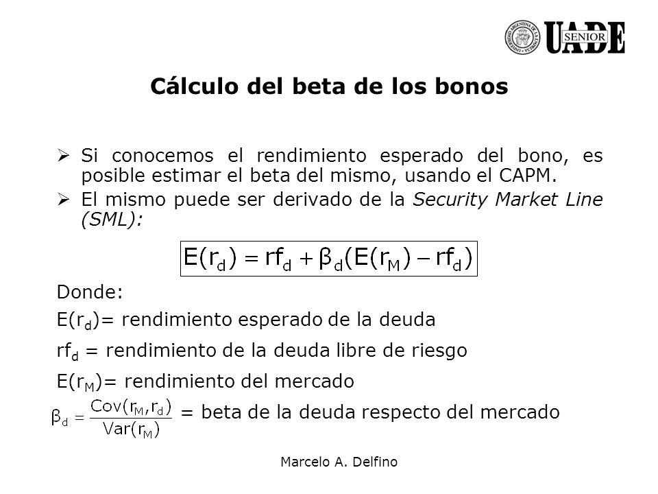 Cálculo del beta de los bonos