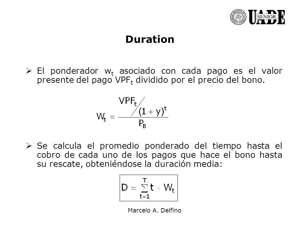 Duration El ponderador wt asociado con cada pago es el valor presente del pago VPFt dividido por el precio del bono.