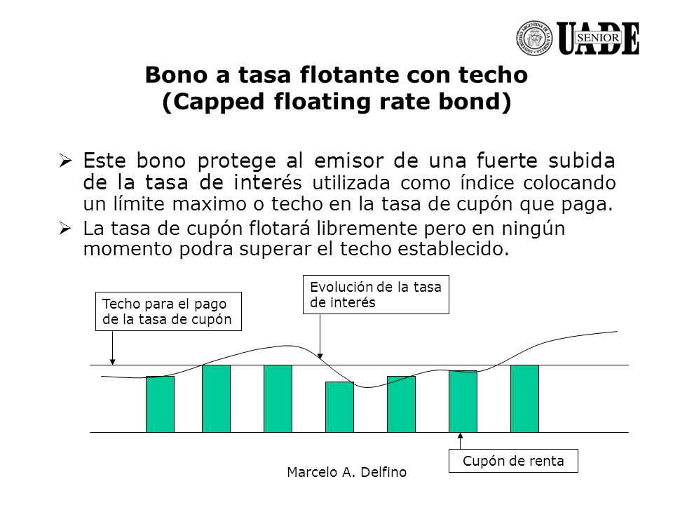 Bono a tasa flotante con techo (Capped floating rate bond)