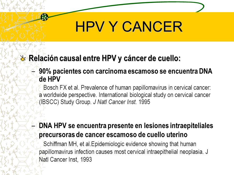 HPV Y CANCER Relación causal entre HPV y cáncer de cuello: