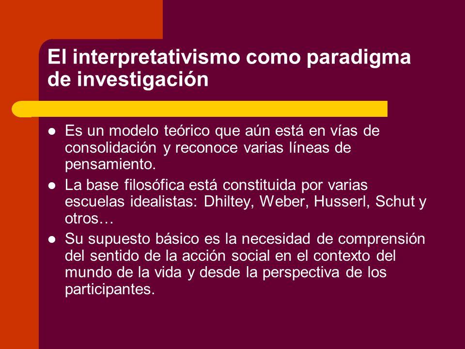 El interpretativismo como paradigma de investigación