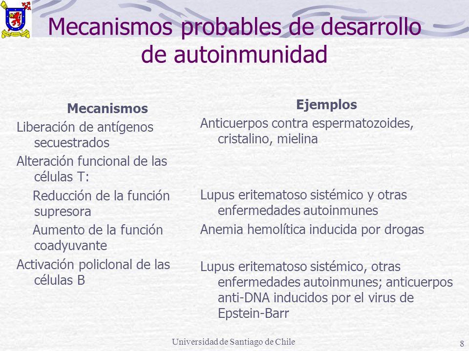 Mecanismos probables de desarrollo de autoinmunidad
