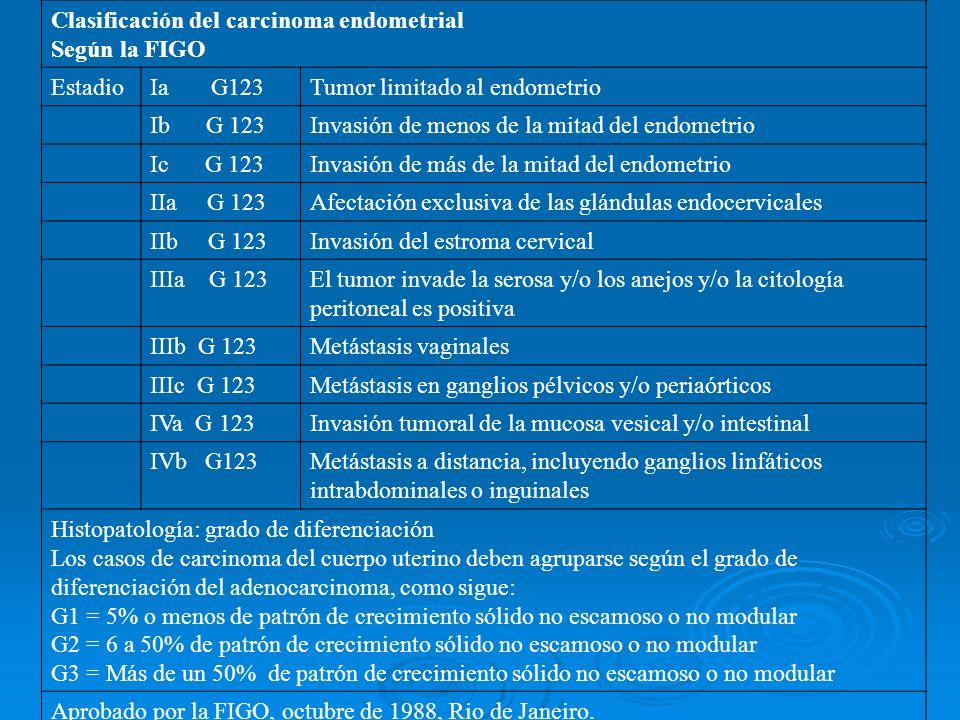 Clasificación del carcinoma endometrial