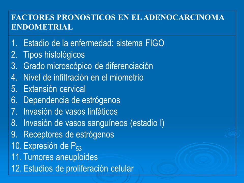 Estadio de la enfermedad: sistema FIGO Tipos histológicos