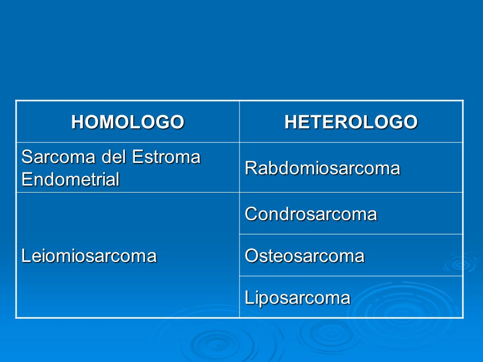 HOMOLOGO HETEROLOGO. Sarcoma del Estroma Endometrial. Rabdomiosarcoma. Leiomiosarcoma. Condrosarcoma.
