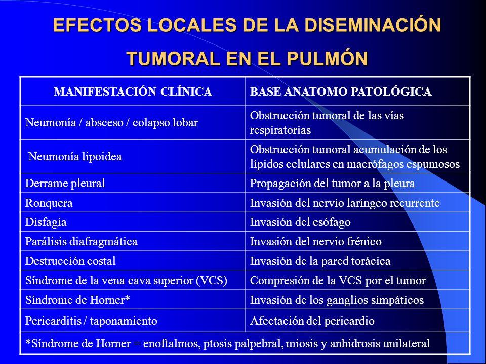 EFECTOS LOCALES DE LA DISEMINACIÓN TUMORAL EN EL PULMÓN