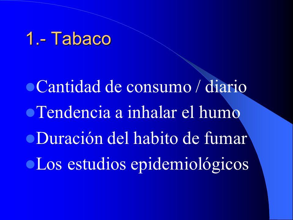 1.- TabacoCantidad de consumo / diario.Tendencia a inhalar el humo.