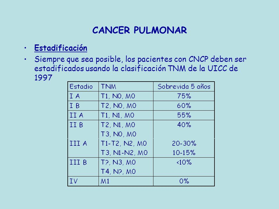 CANCER PULMONAR Estadificación