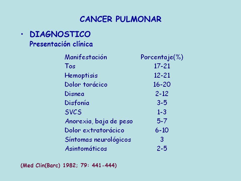 CANCER PULMONAR DIAGNOSTICO Presentación clínica