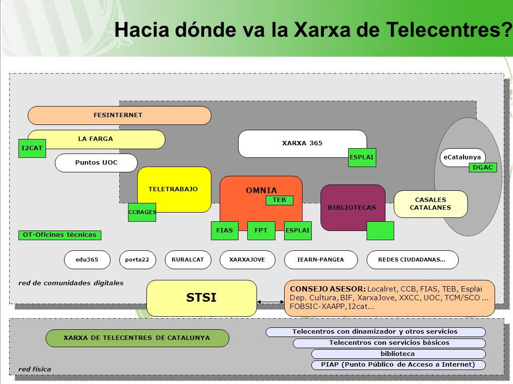 Hacia dónde va la Xarxa de Telecentres