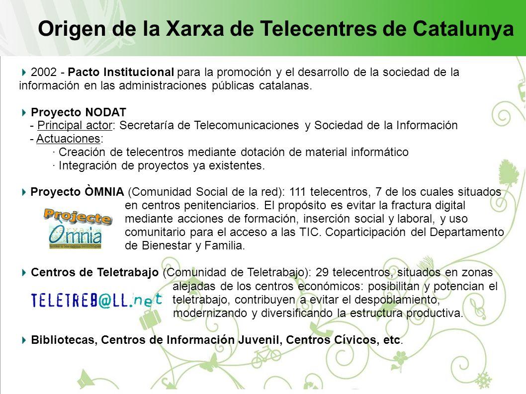 Origen de la Xarxa de Telecentres de Catalunya