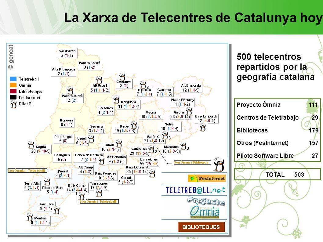 La Xarxa de Telecentres de Catalunya hoy