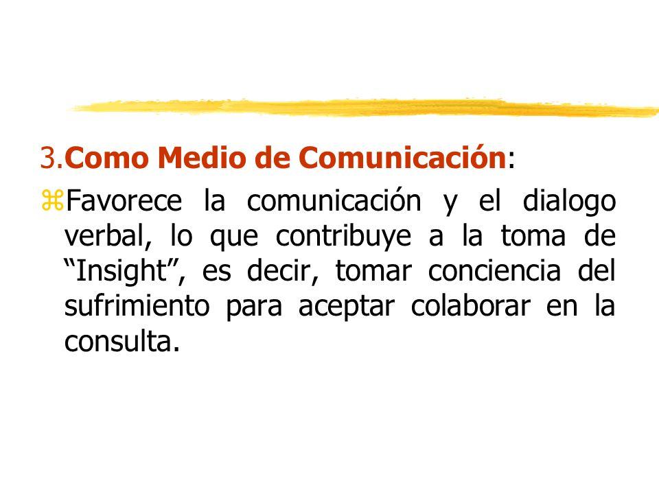 3.Como Medio de Comunicación: