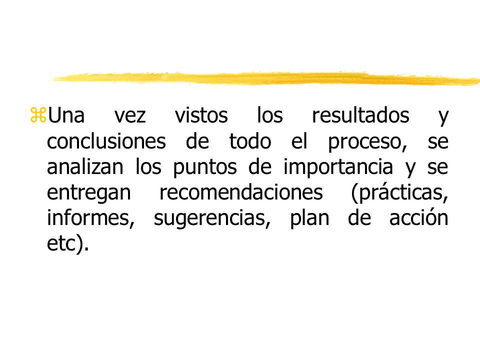 Una vez vistos los resultados y conclusiones de todo el proceso, se analizan los puntos de importancia y se entregan recomendaciones (prácticas, informes, sugerencias, plan de acción etc).