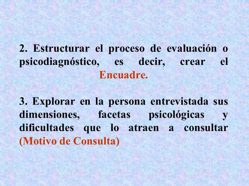 2.Estructurar el proceso de evaluación o psicodiagnóstico, es decir, crear el Encuadre.