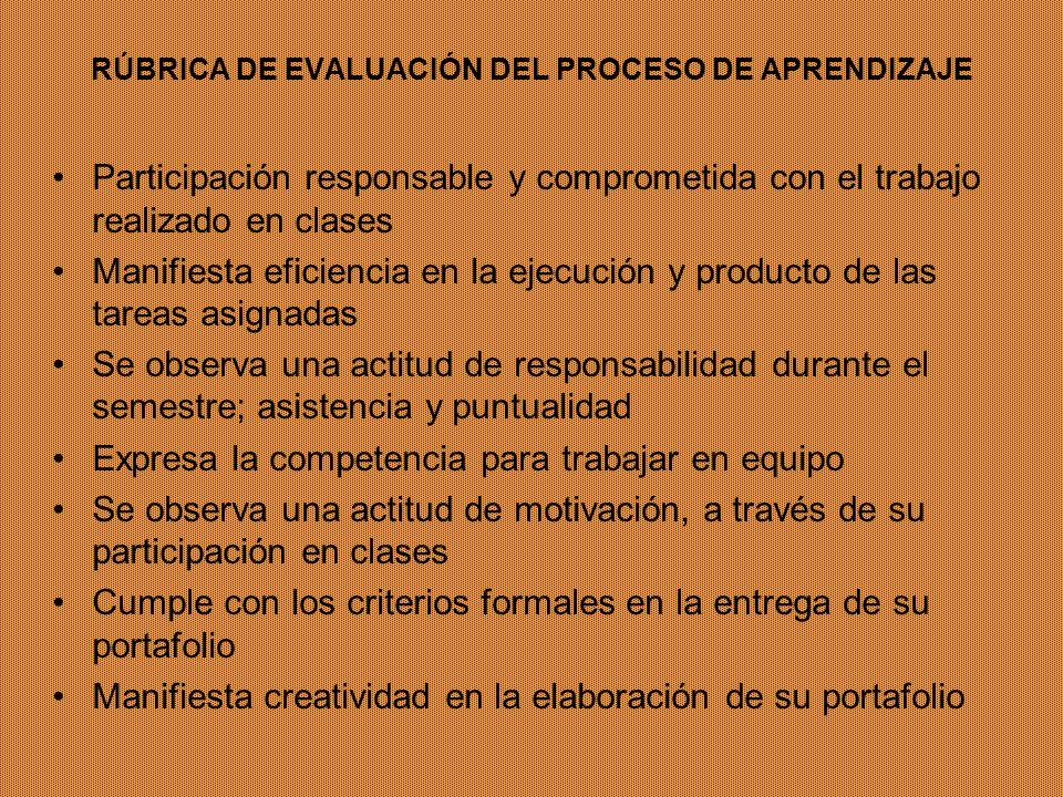 RÚBRICA DE EVALUACIÓN DEL PROCESO DE APRENDIZAJE