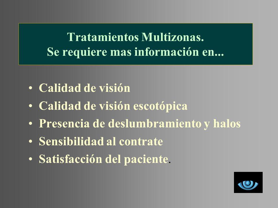 Tratamientos Multizonas. Se requiere mas información en...