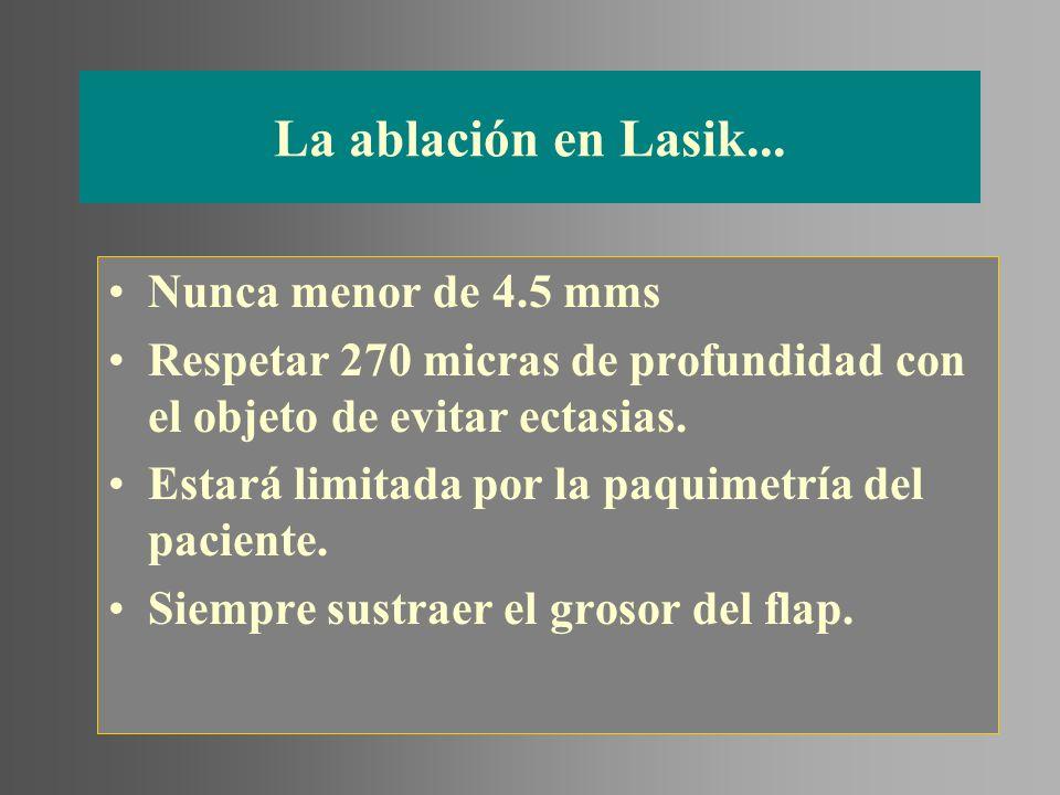 La ablación en Lasik... Nunca menor de 4.5 mms