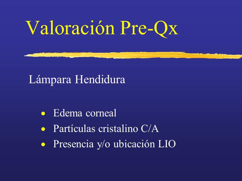 Valoración Pre-Qx Lámpara Hendidura Edema corneal