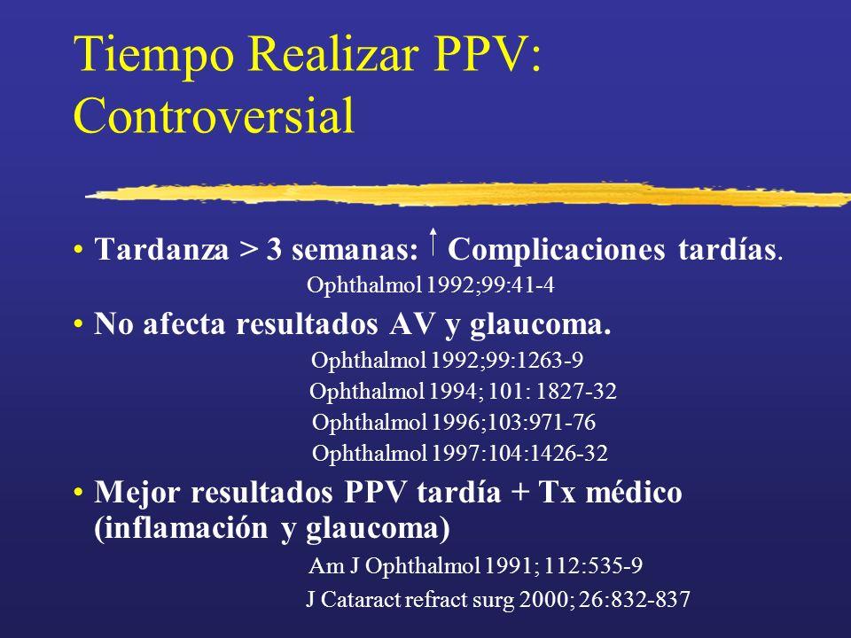 Tiempo Realizar PPV: Controversial