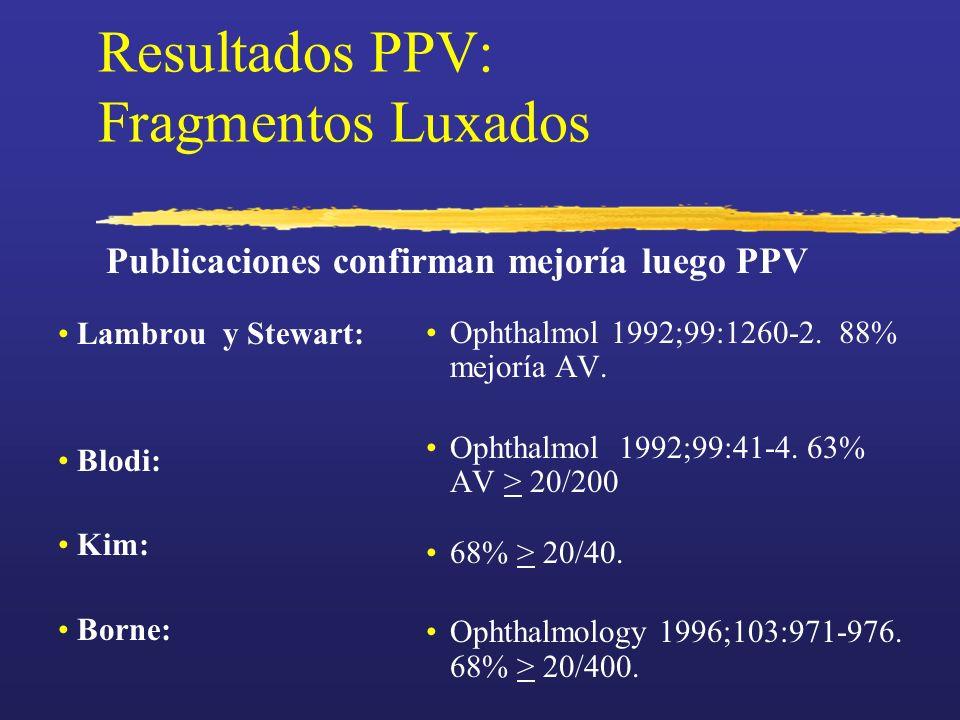 Resultados PPV: Fragmentos Luxados