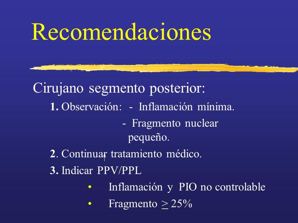 Recomendaciones Cirujano segmento posterior: