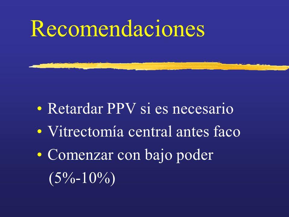 Recomendaciones Retardar PPV si es necesario