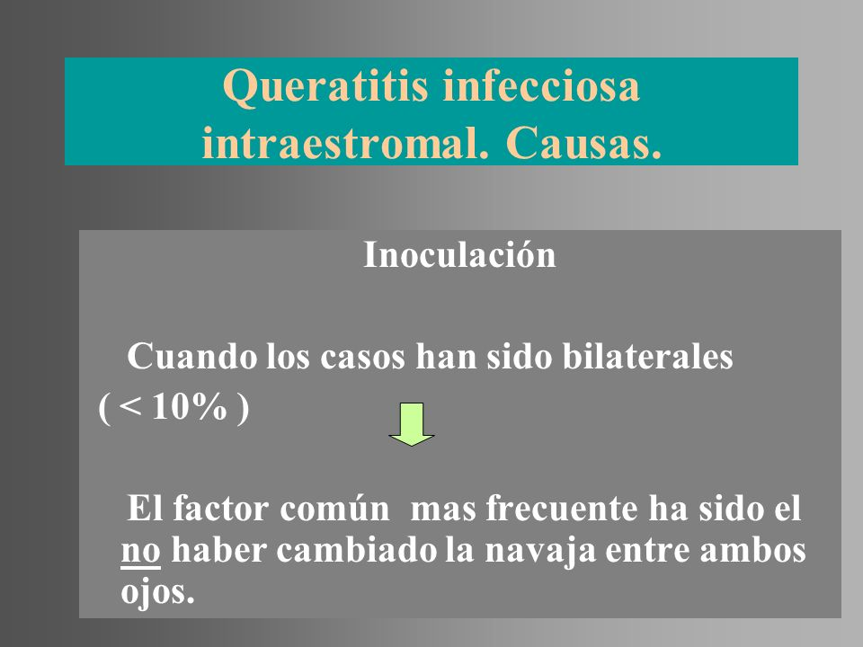 Queratitis infecciosa intraestromal. Causas.