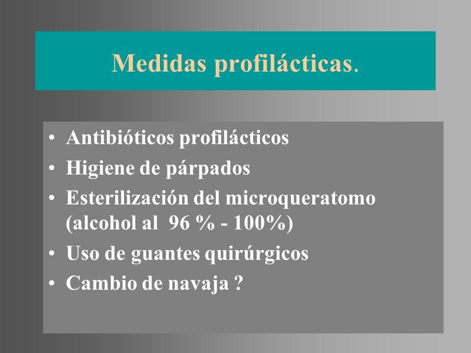Medidas profilácticas.