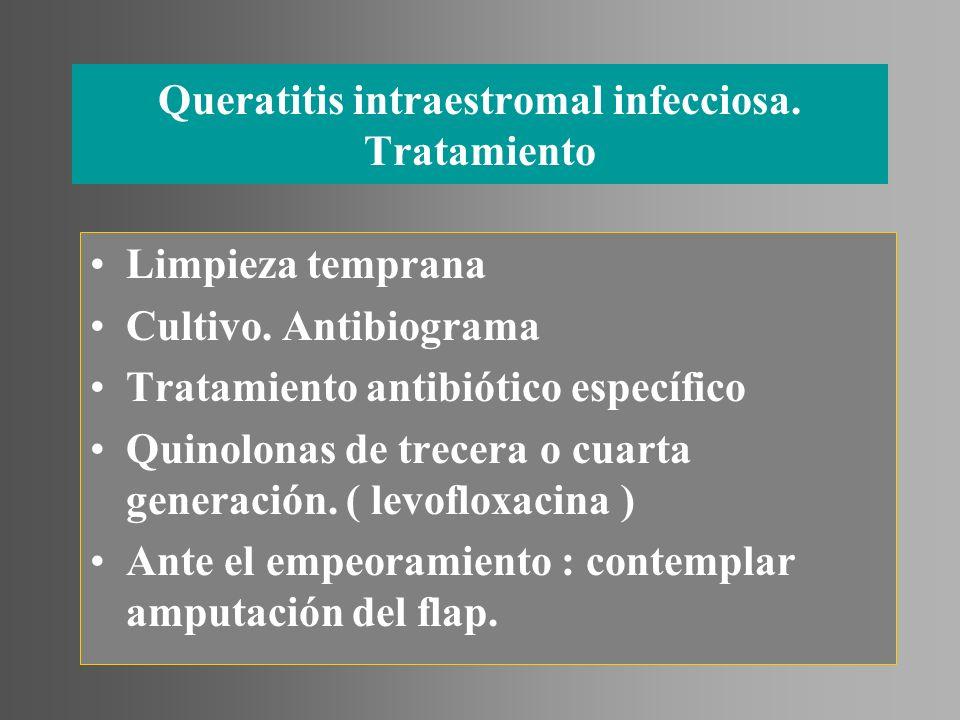 Queratitis intraestromal infecciosa. Tratamiento