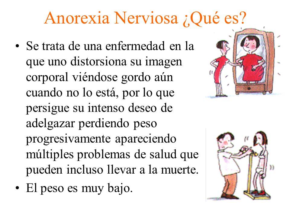 Anorexia Nerviosa ¿Qué es