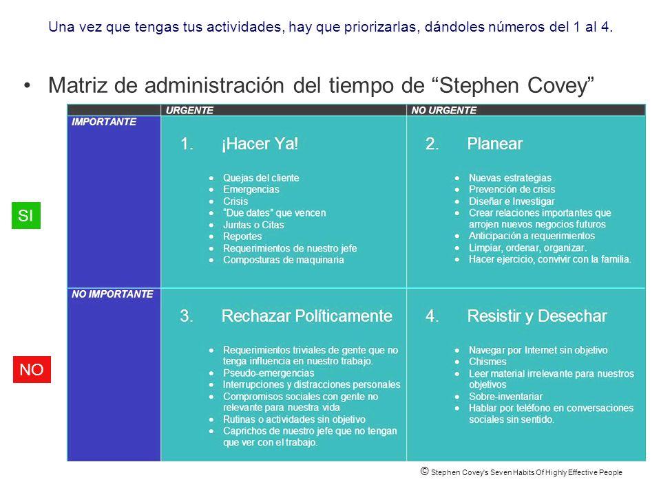Matriz de administración del tiempo de Stephen Covey